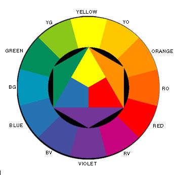 Ultra violet come abbinare il colore dell anno for Abbinamento a tre